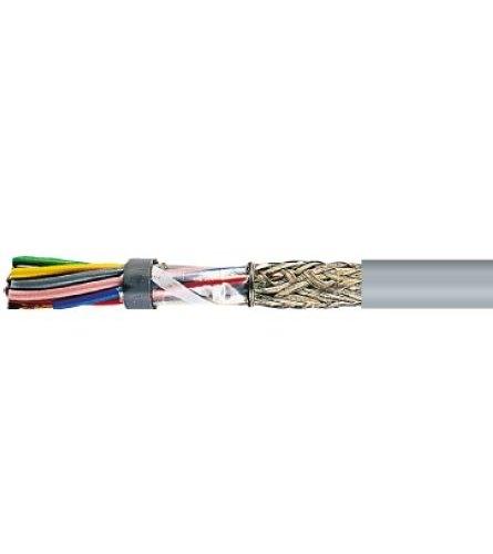 Таблица соответствия 0d6lflex (lapp kabel) и helukabel